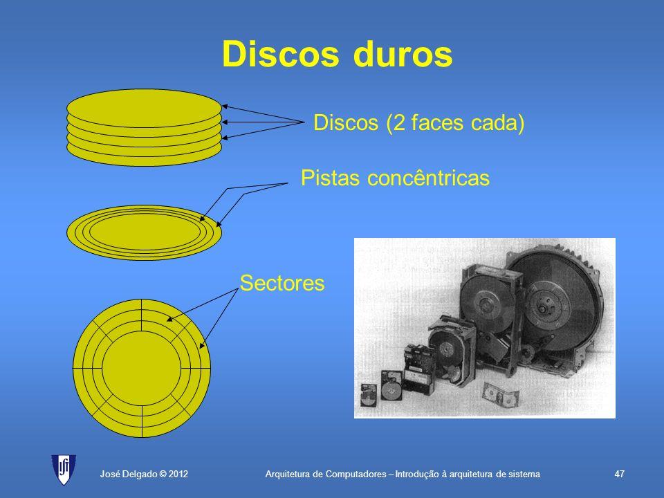 Discos duros Discos (2 faces cada) Pistas concêntricas Sectores