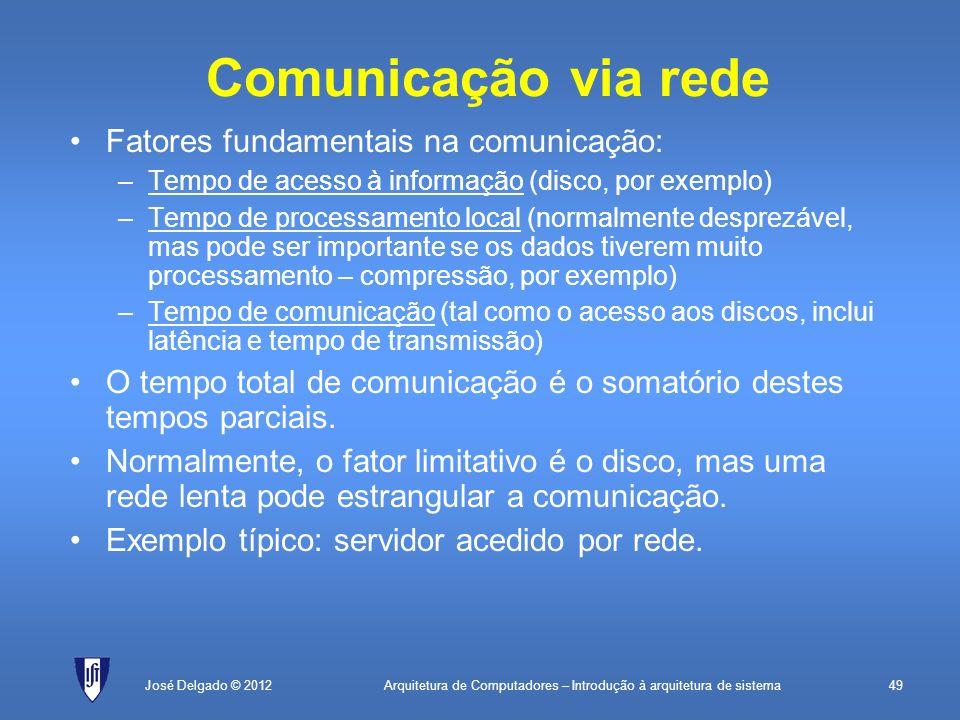 Comunicação via rede Fatores fundamentais na comunicação: