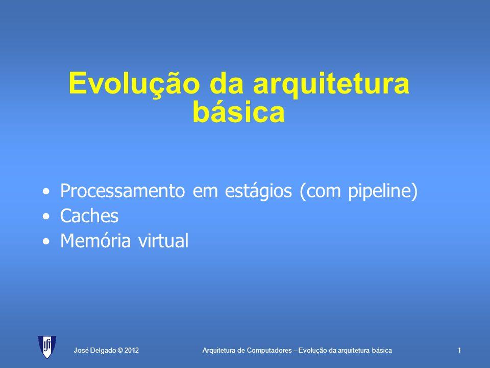 Evolução da arquitetura básica