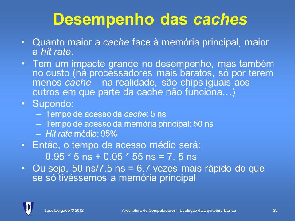 Desempenho das caches Quanto maior a cache face à memória principal, maior a hit rate.