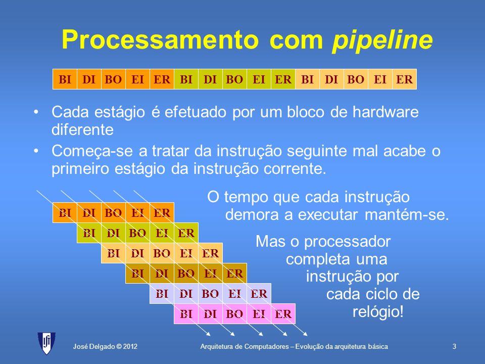 Processamento com pipeline