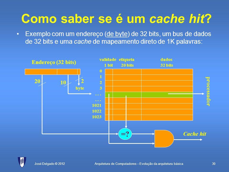 Como saber se é um cache hit
