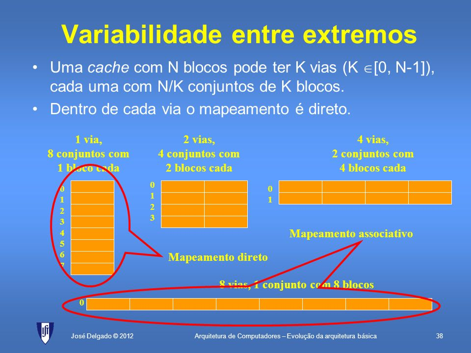 Variabilidade entre extremos