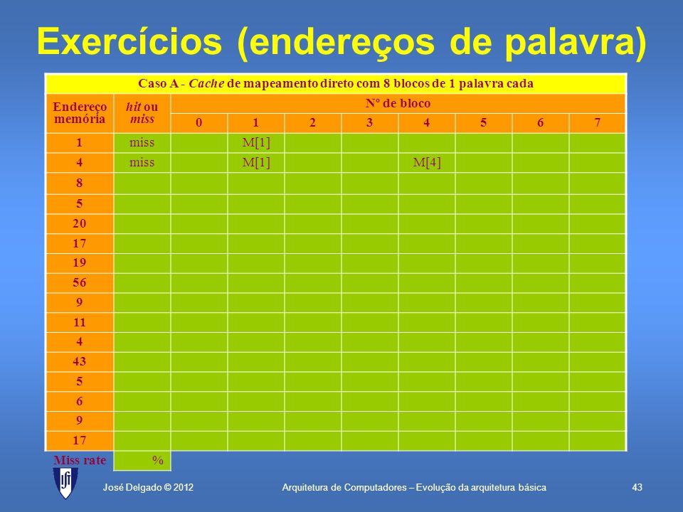 Exercícios (endereços de palavra)