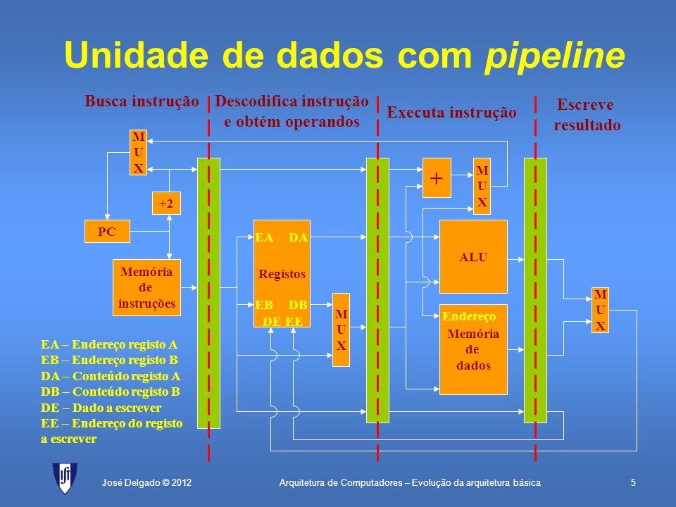 Unidade de dados com pipeline