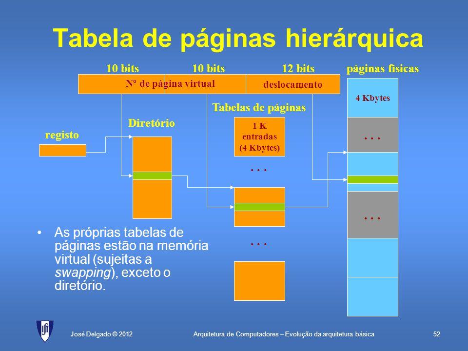 Tabela de páginas hierárquica