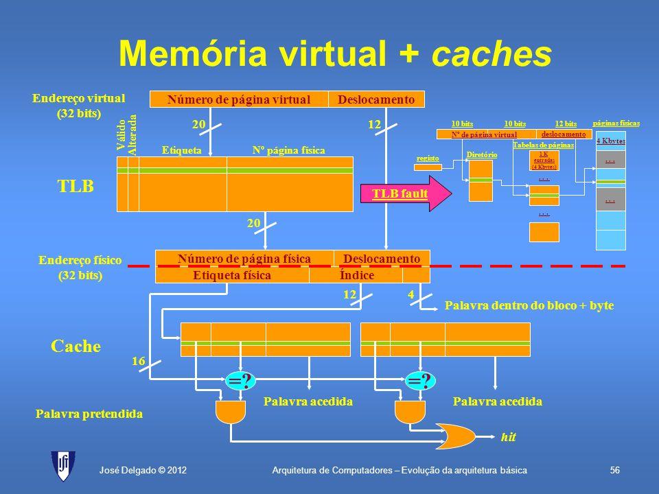 Memória virtual + caches