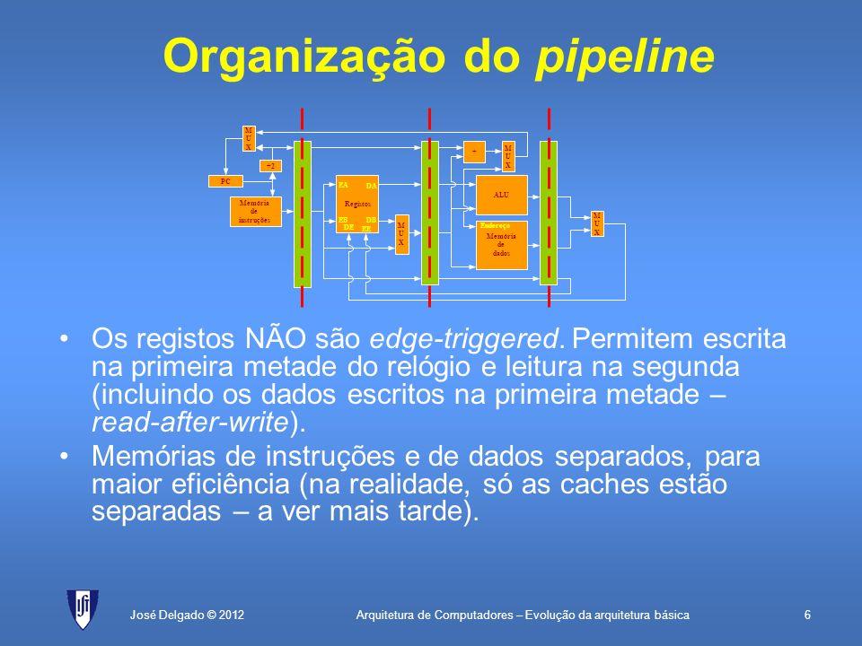 Organização do pipeline
