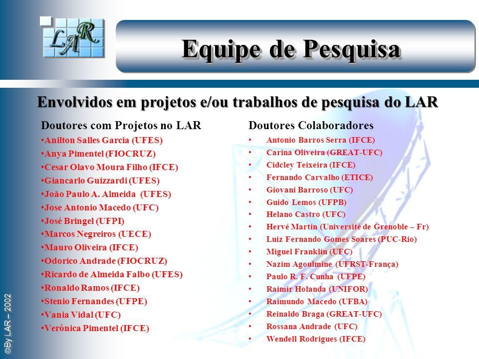 Equipe de Pesquisa Envolvidos em projetos e/ou trabalhos de pesquisa do LAR. Doutores com Projetos no LAR.