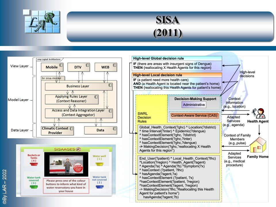 SISA (2011)