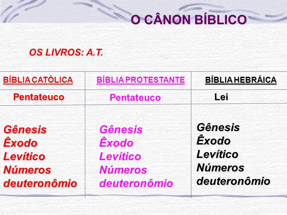 O CÂNON BÍBLICO Gênesis Êxodo Levítico Números deuteronômio Gênesis
