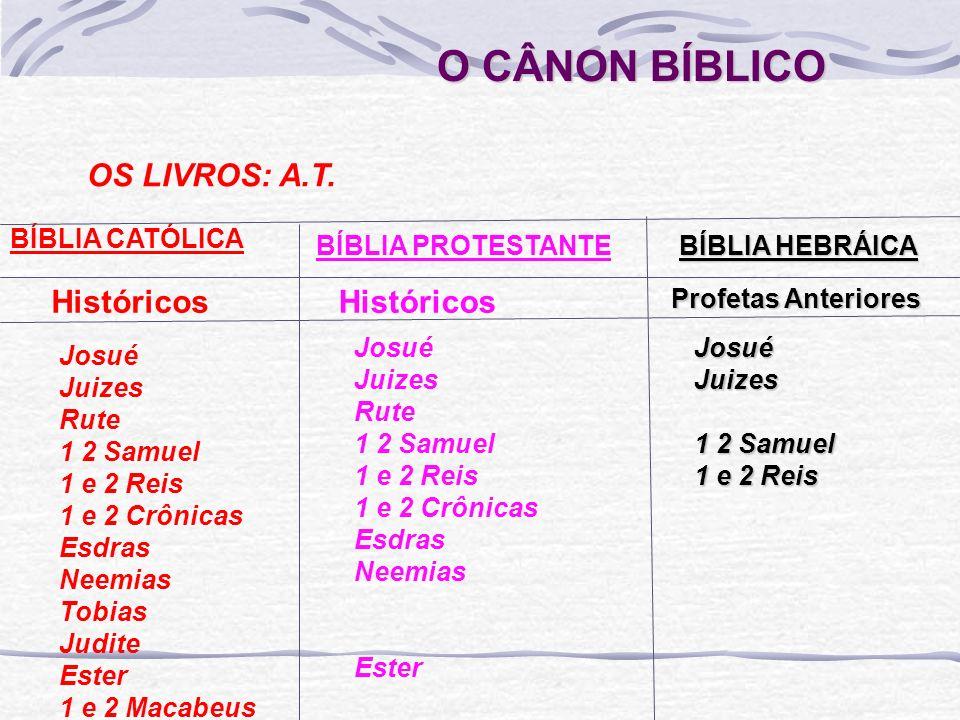 O CÂNON BÍBLICO OS LIVROS: A.T. Históricos Históricos BÍBLIA CATÓLICA