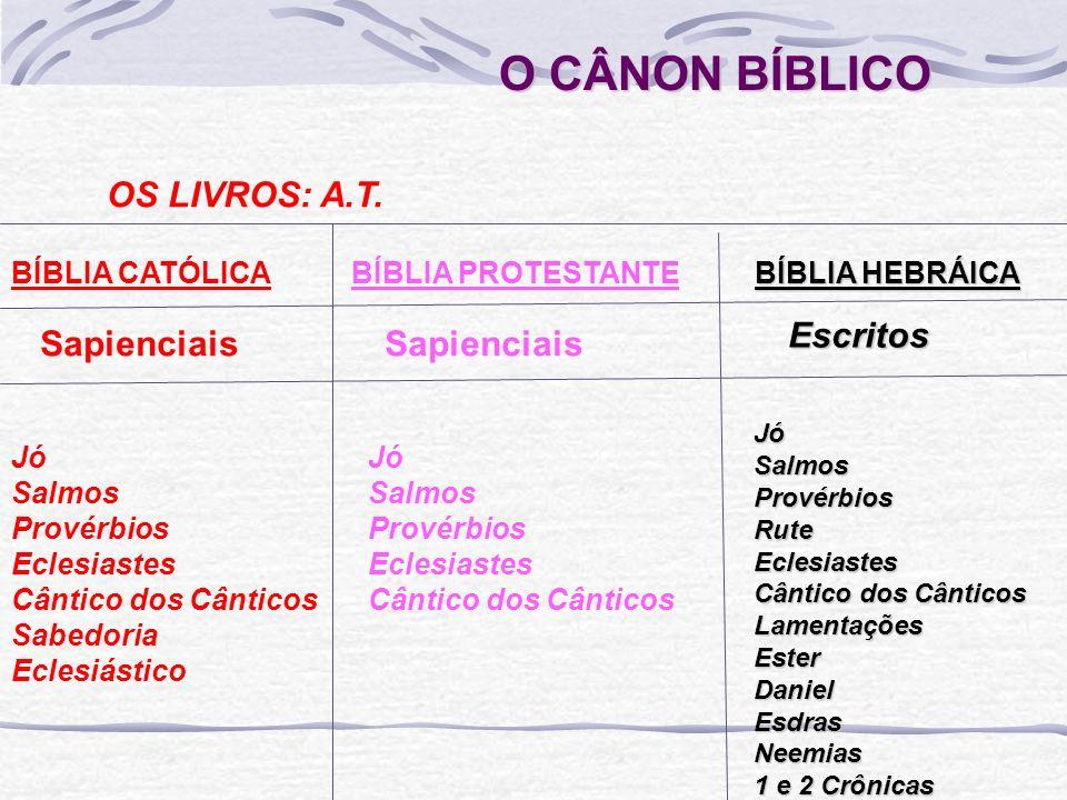 O CÂNON BÍBLICO OS LIVROS: A.T. Escritos Sapienciais Sapienciais