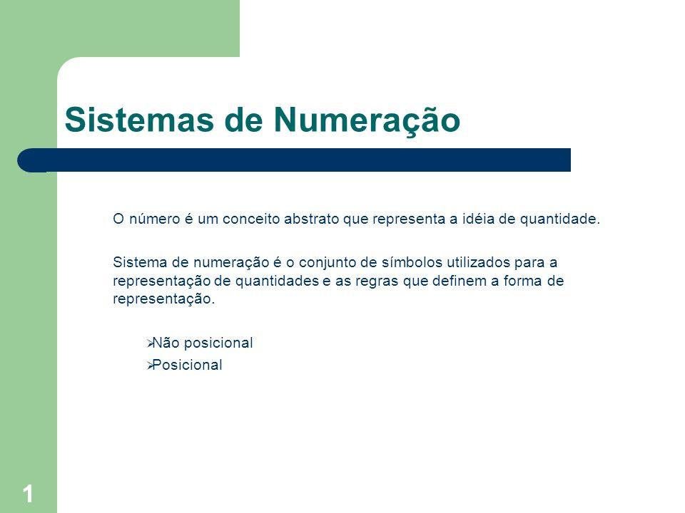 Sistemas de Numeração O número é um conceito abstrato que representa a idéia de quantidade.