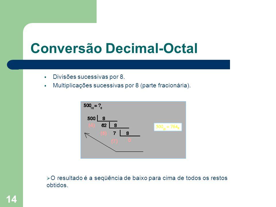 Conversão Decimal-Octal