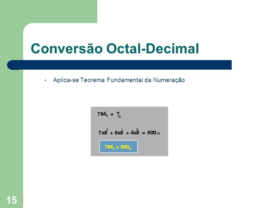 Conversão Octal-Decimal