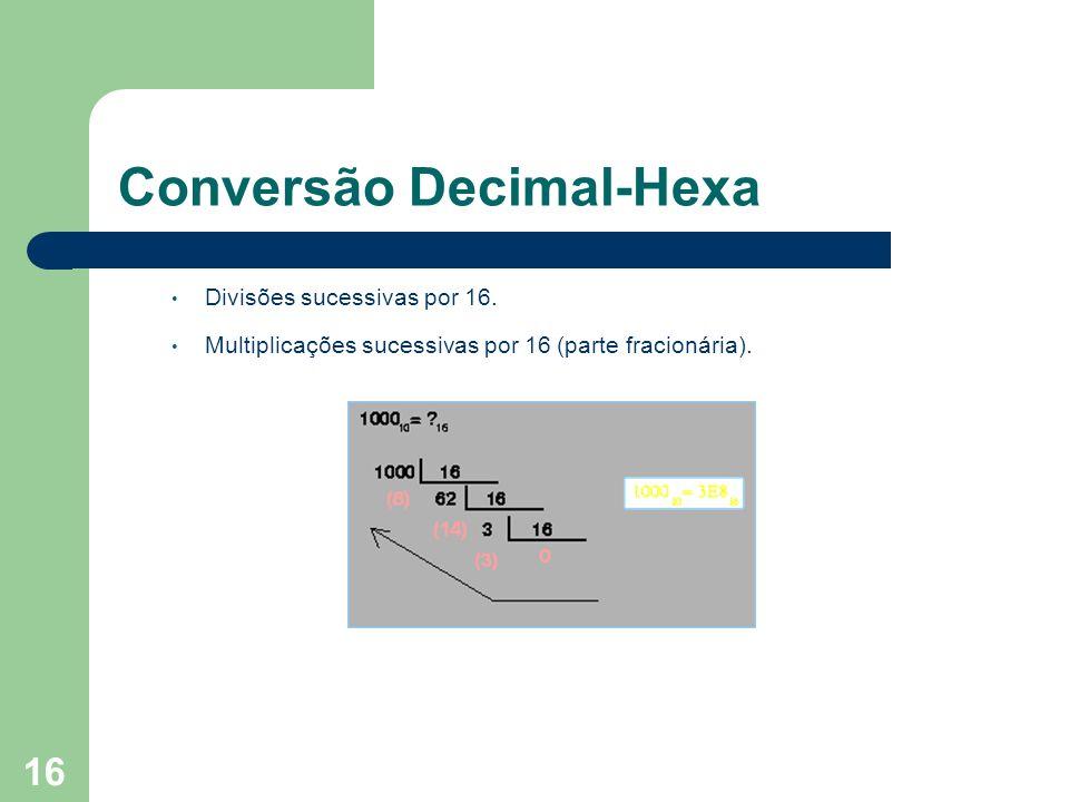 Conversão Decimal-Hexa