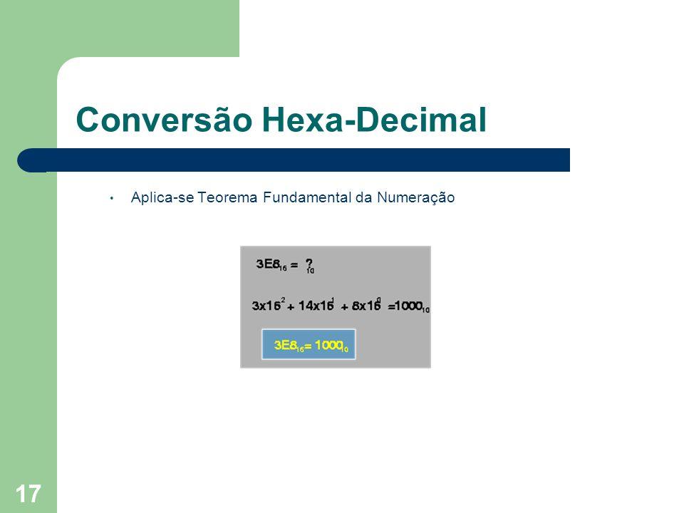 Conversão Hexa-Decimal