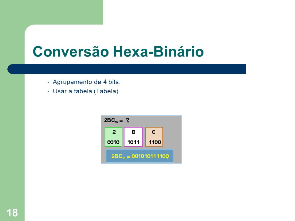 Conversão Hexa-Binário