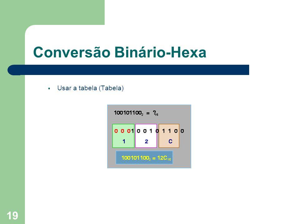 Conversão Binário-Hexa