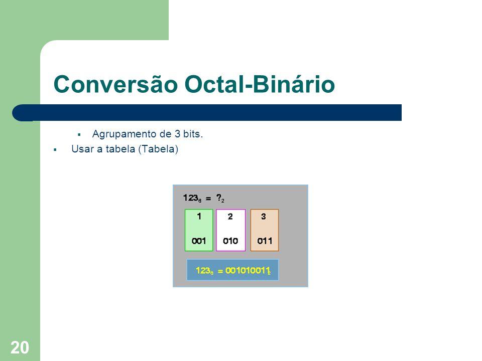 Conversão Octal-Binário