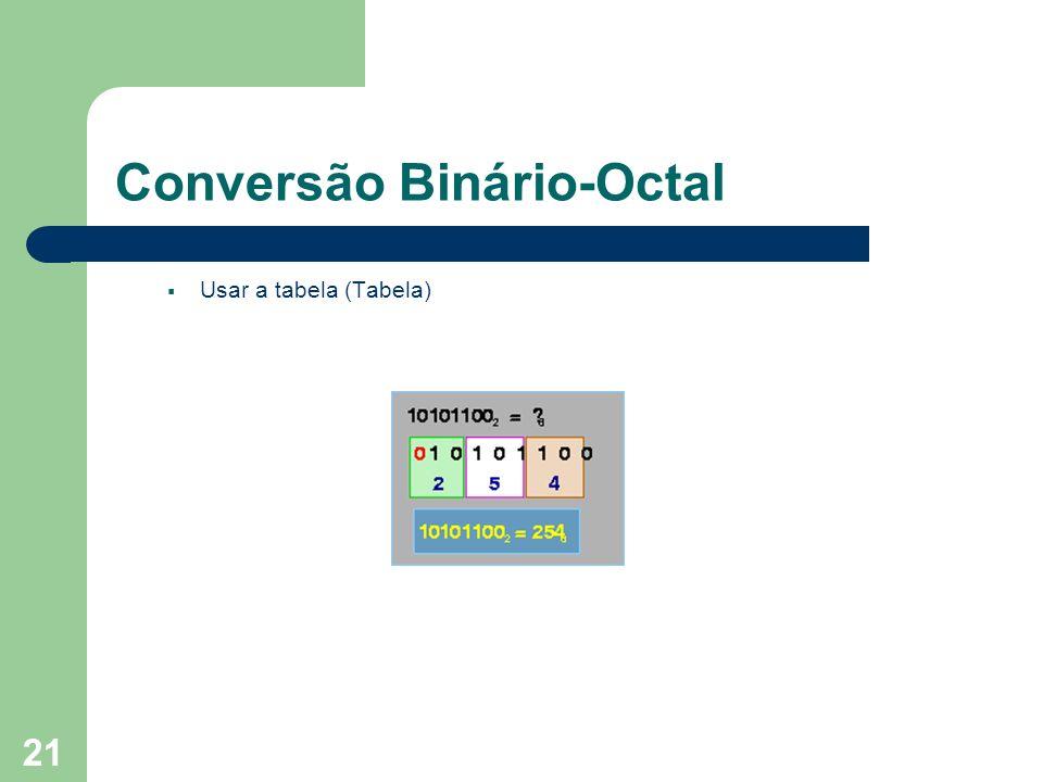Conversão Binário-Octal