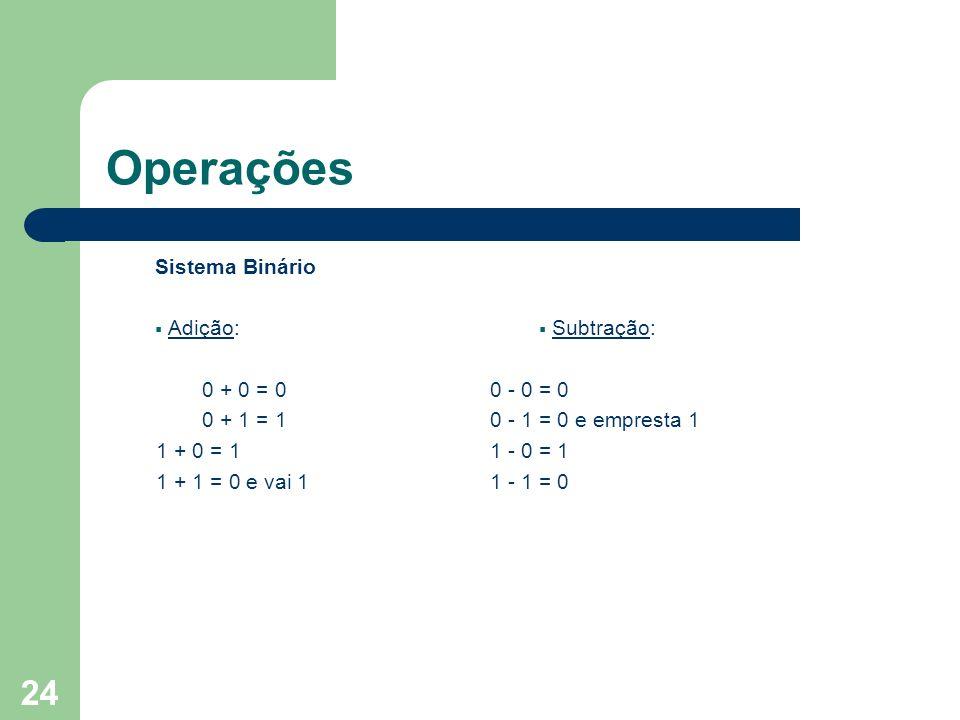 Operações Sistema Binário Adição: 0 + 0 = 0 0 + 1 = 1 1 + 0 = 1