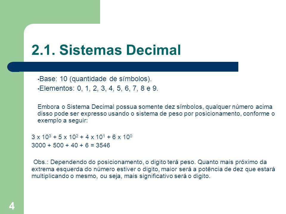 2.1. Sistemas Decimal Base: 10 (quantidade de símbolos).