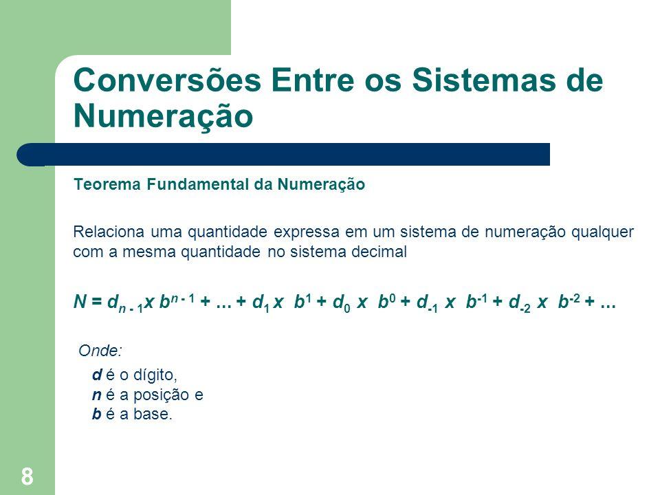 Conversões Entre os Sistemas de Numeração