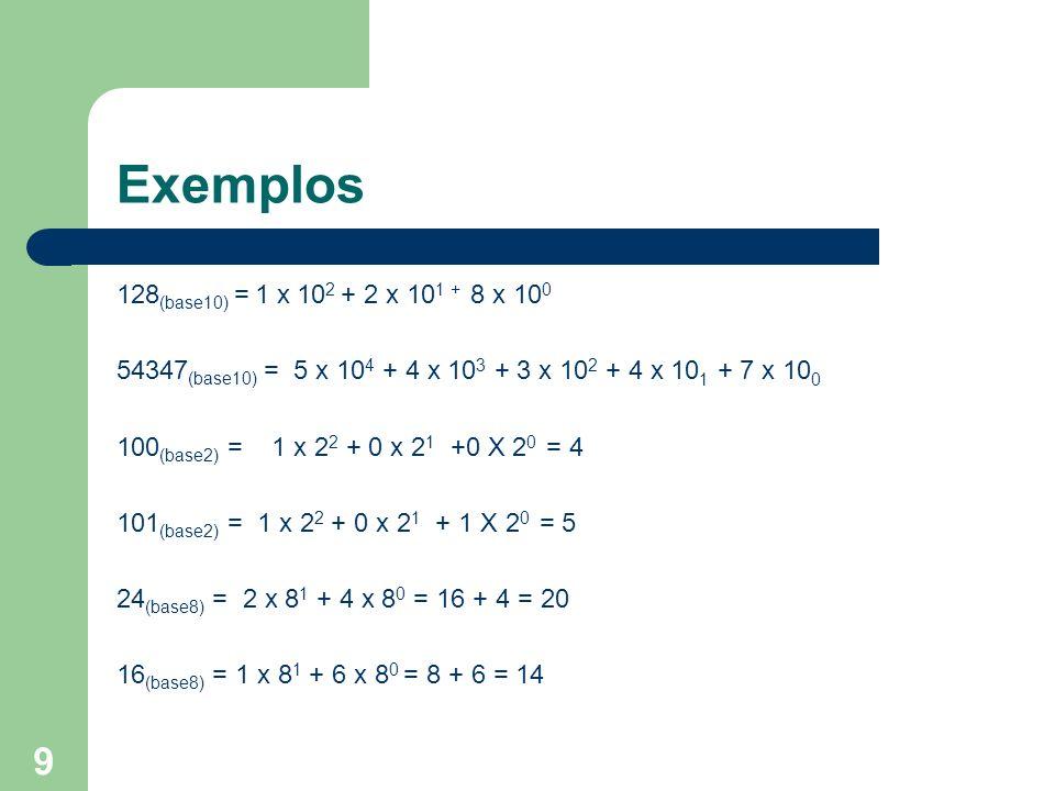 Exemplos 128(base10) = 1 x 102 + 2 x 101 + 8 x 100