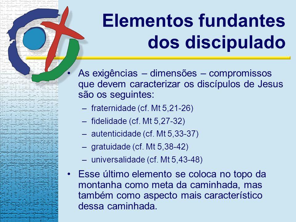 Elementos fundantes dos discipulado