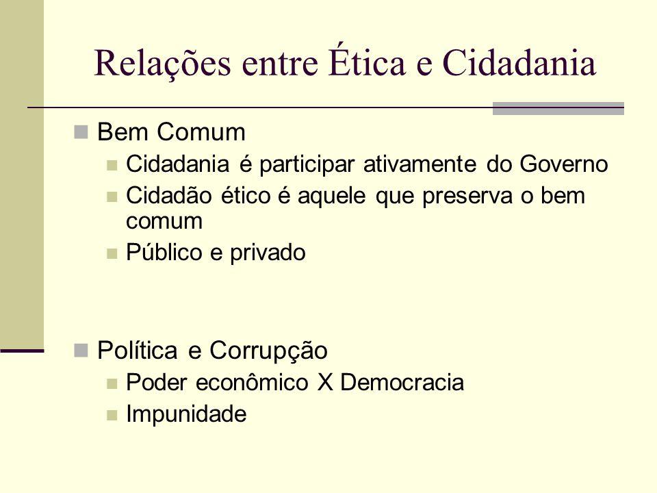Relações entre Ética e Cidadania