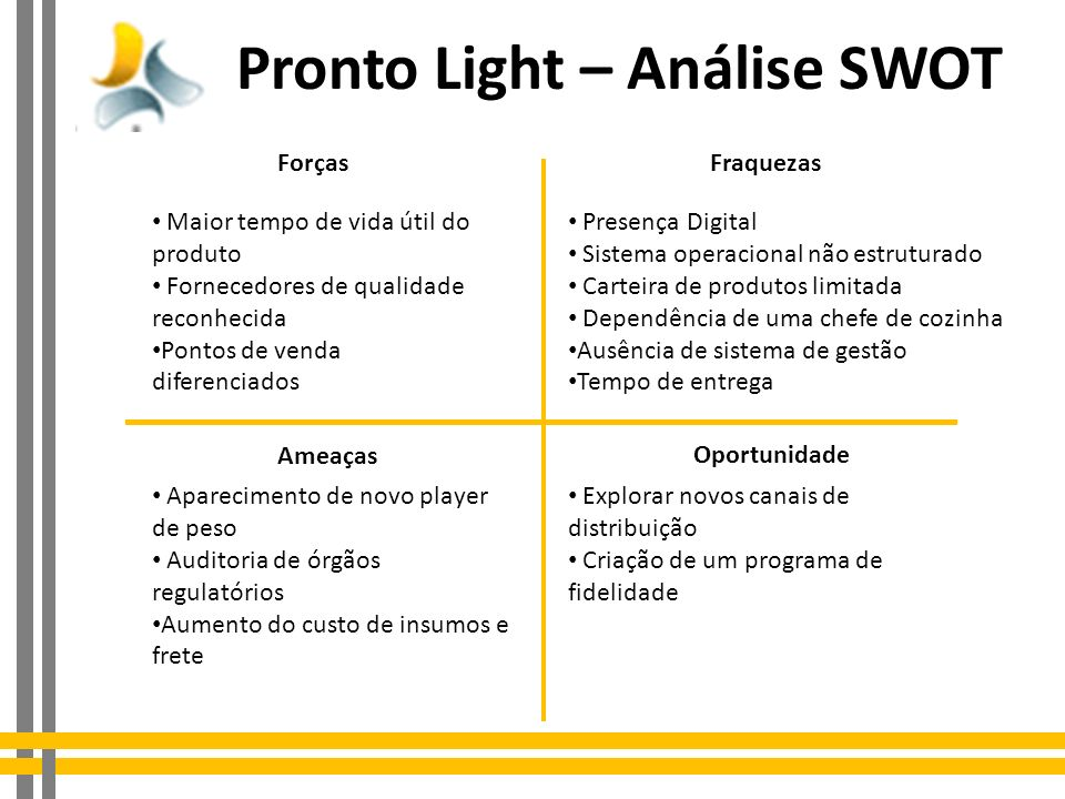 Pronto Light – Análise SWOT