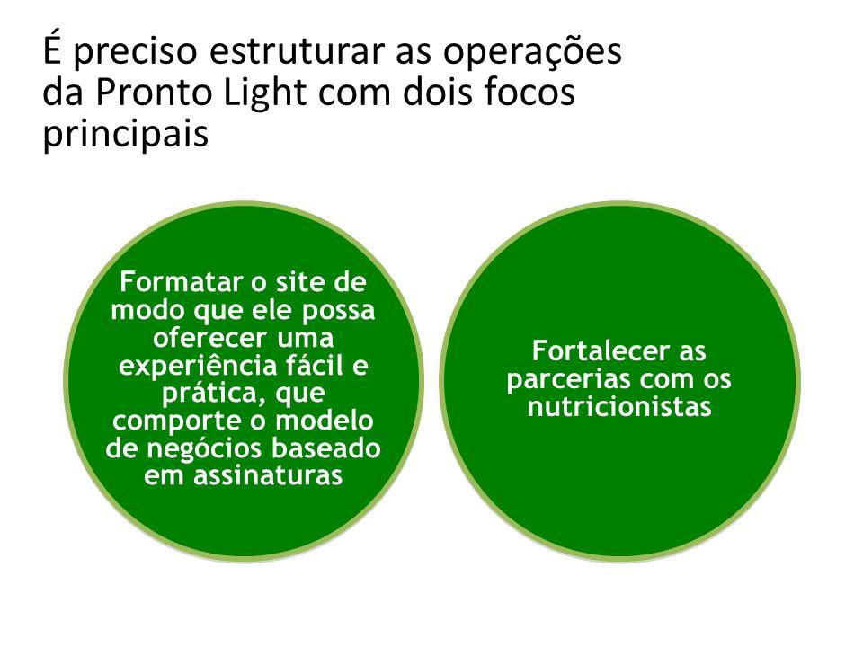 Fortalecer as parcerias com os nutricionistas