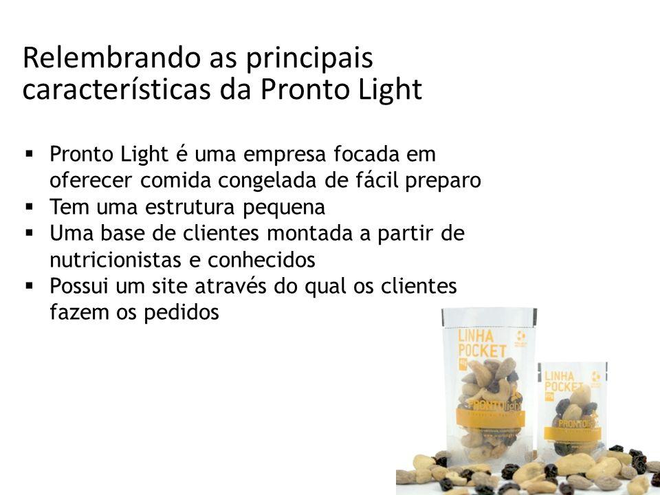 Relembrando as principais características da Pronto Light