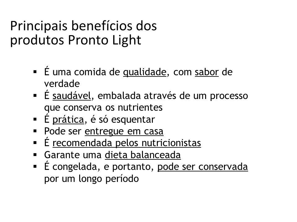 Principais benefícios dos produtos Pronto Light