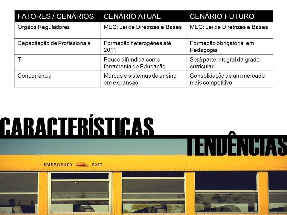 CARACTERÍSTICAS TENDÊNCIAS FATORES / CENÁRIOS CENÁRIO ATUAL