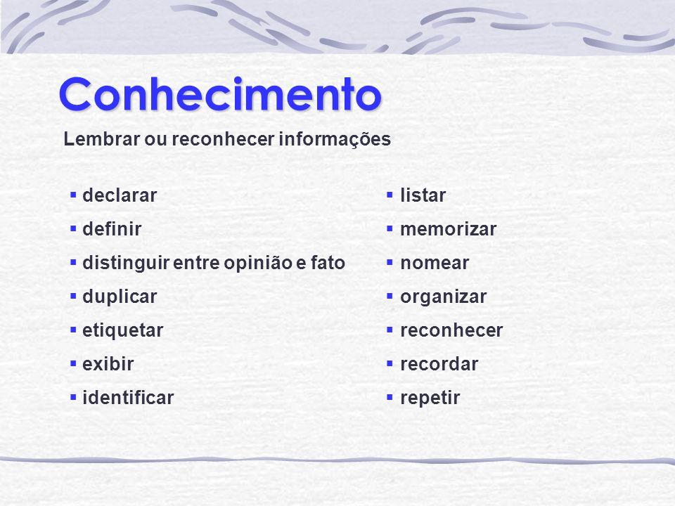 Conhecimento Lembrar ou reconhecer informações declarar definir