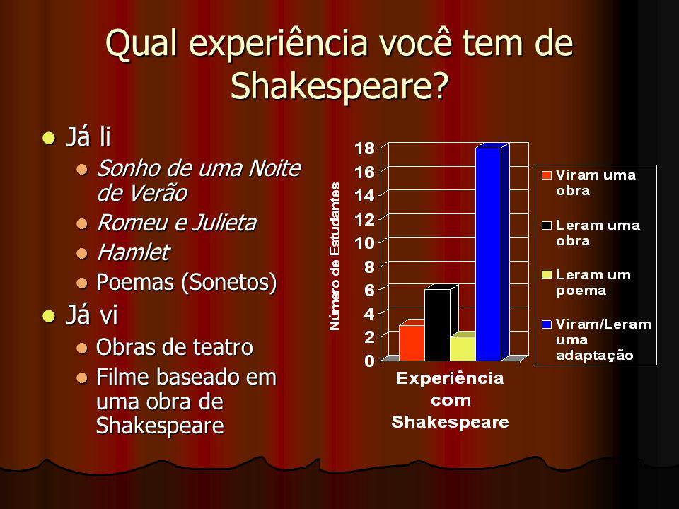 Qual experiência você tem de Shakespeare
