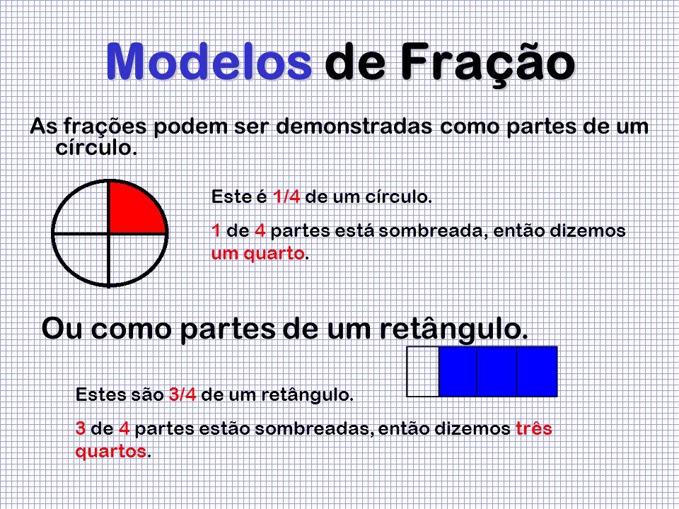 Modelos de Fração Ou como partes de um retângulo.