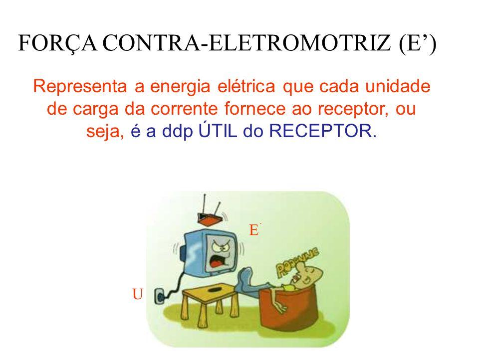 FORÇA CONTRA-ELETROMOTRIZ (E')