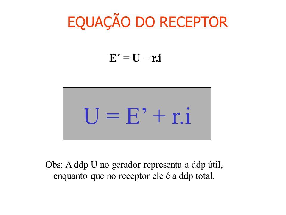 U = E' + r.i EQUAÇÃO DO RECEPTOR E´ = U – r.i