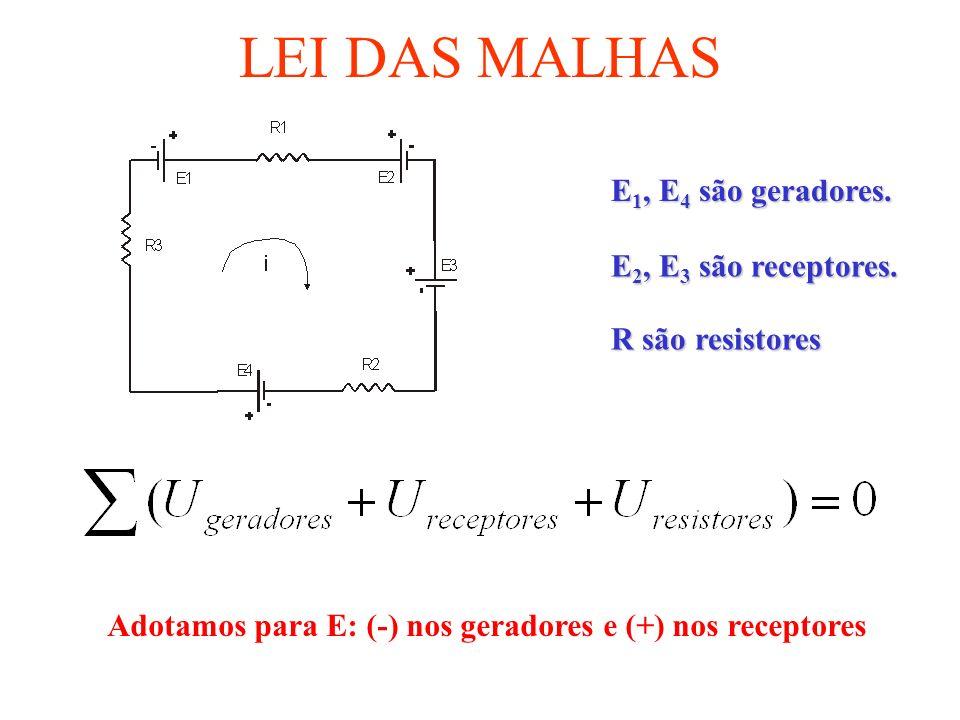 LEI DAS MALHAS E1, E4 são geradores. E2, E3 são receptores.