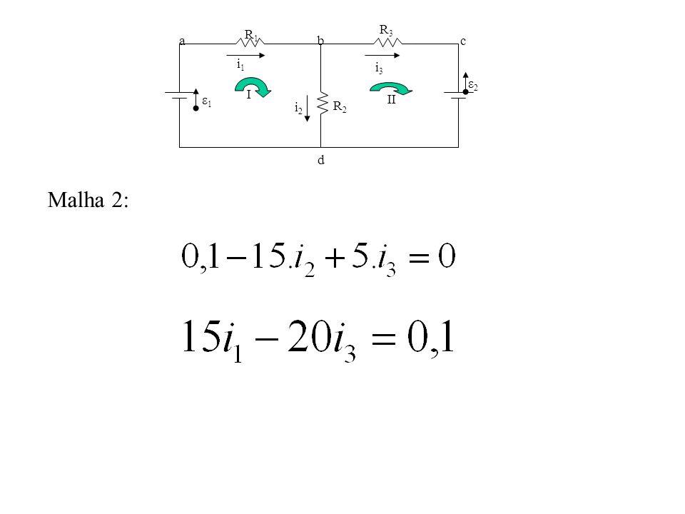 i1 R1 R2 R3 ε1 ε2 i3 i2 a b c d I II Malha 2: