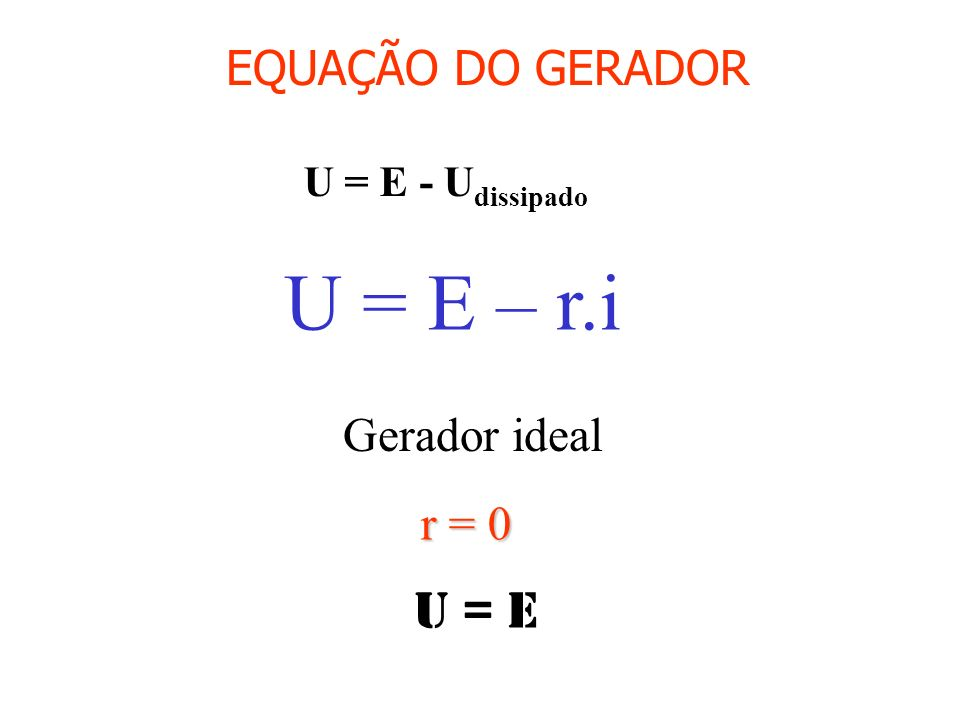 U = E – r.i U = E EQUAÇÃO DO GERADOR Gerador ideal r = 0