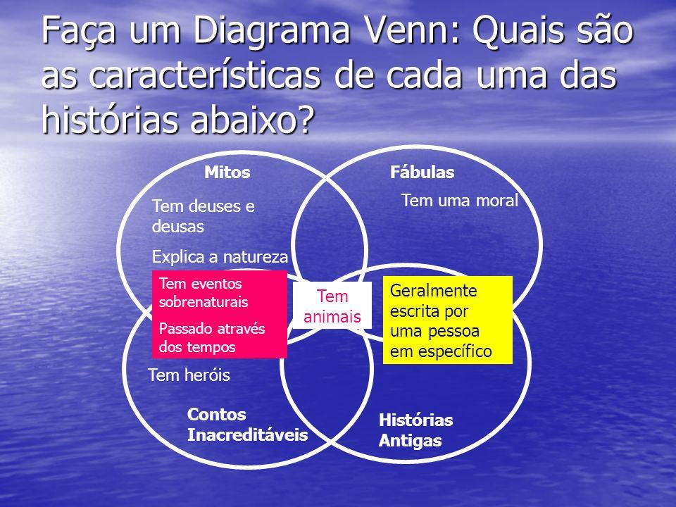 Faça um Diagrama Venn: Quais são as características de cada uma das histórias abaixo