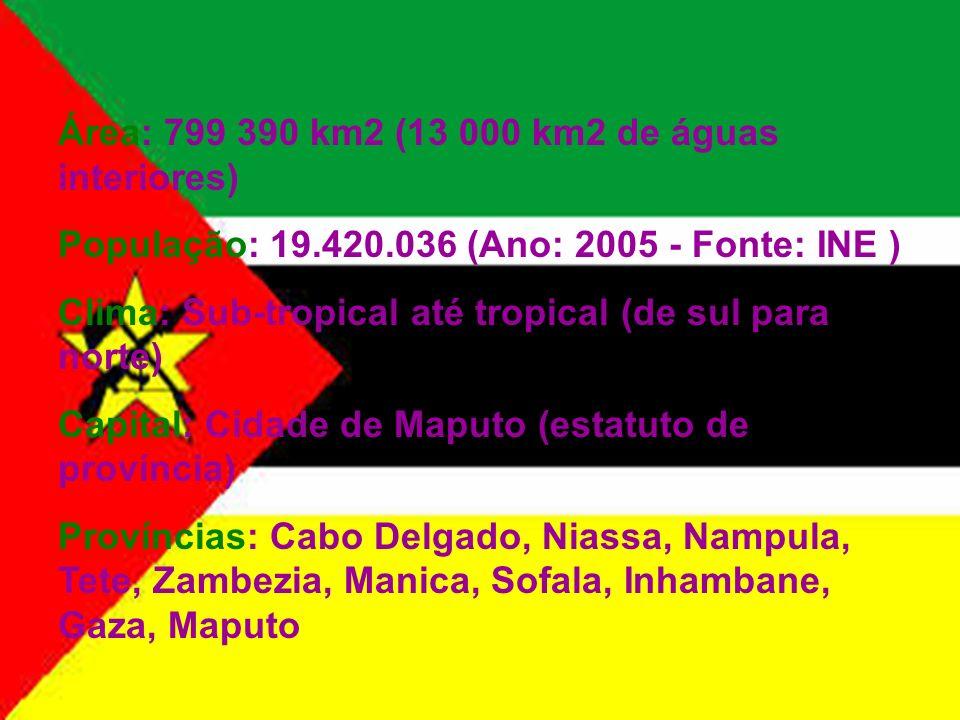Área: 799 390 km2 (13 000 km2 de águas interiores)