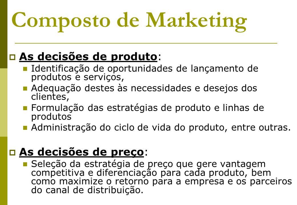 Composto de Marketing As decisões de produto: As decisões de preço: