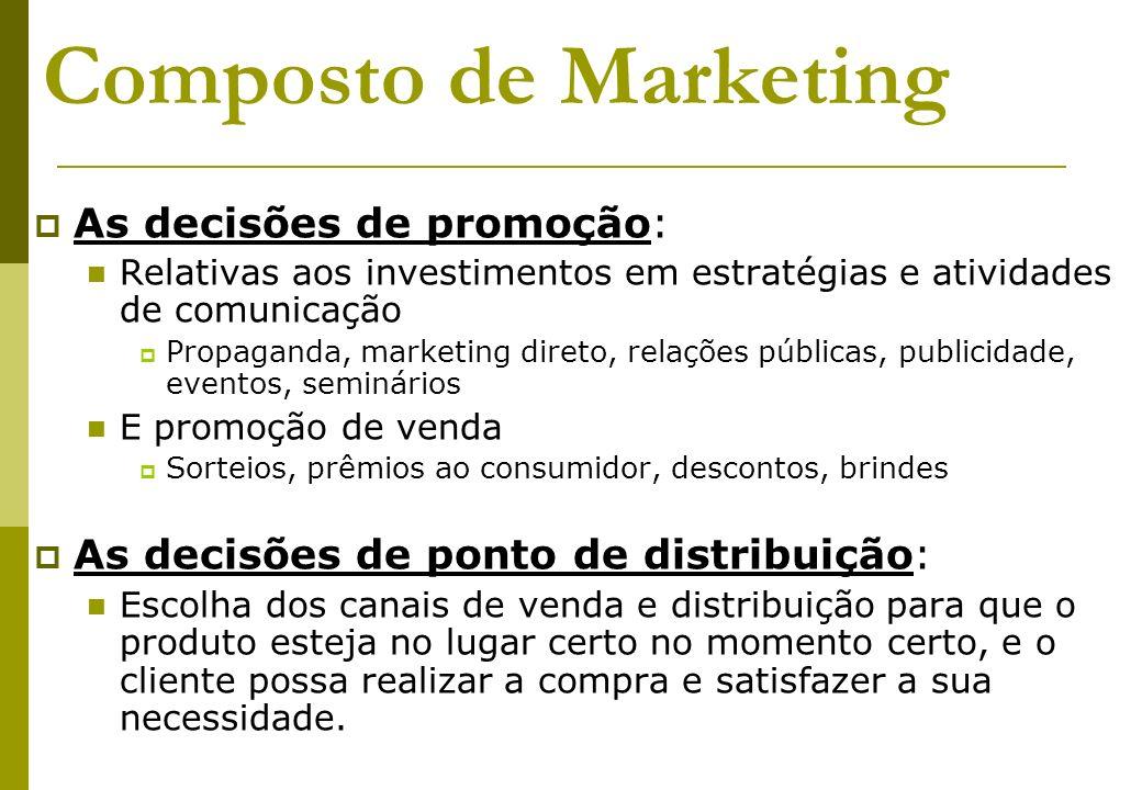 Composto de Marketing As decisões de promoção:
