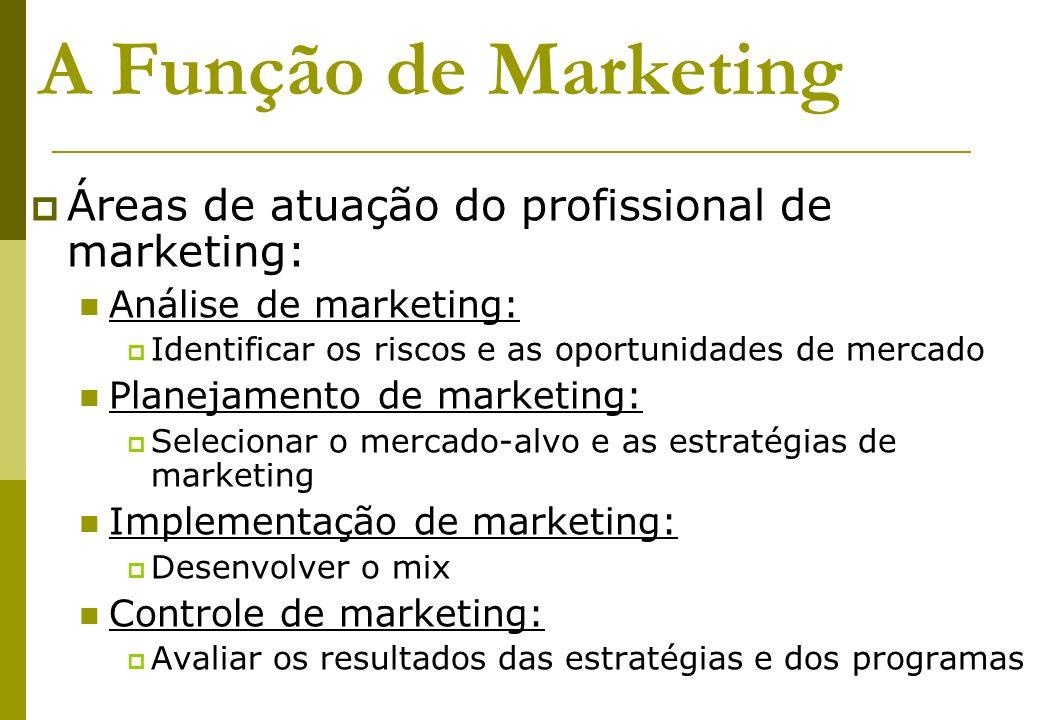 A Função de Marketing Áreas de atuação do profissional de marketing: